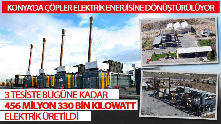 Konya'da Çöpler Elektrik Enerjisine Dönüştürülüyor
